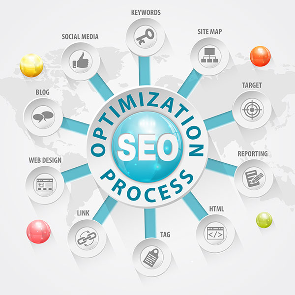 Accountant-Search Engine Optimization