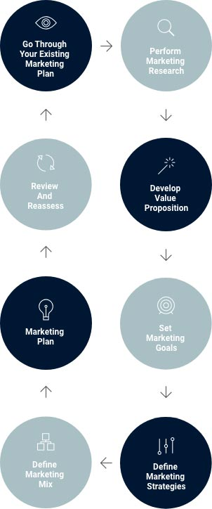 Tire-and-Auto-Shop-Marketing-Strategy-Experts-Conceptual-Minds
